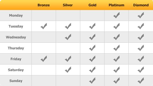 king jackpot free bingo games table